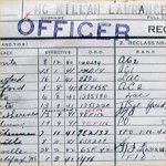 Service record– F/L McMillans Record of Service (Officer) from the RCAF.  Note the writing in red ink along the bottom right hand side.  they already knew McMillan was dead from the After Action Report of his wingman.  Source: Whitehouse via Archives Canada