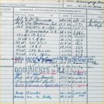 Service Record– This document shows that McMillan returned to the UK for duty as soon as his repatriation posting would allow.  He was back at the unit by Mar 29 of 1945. His Distiquished Flying Cross and Air Force Medal (US) are written across the to of this file.  Source: Whitehouse via Archives Canada