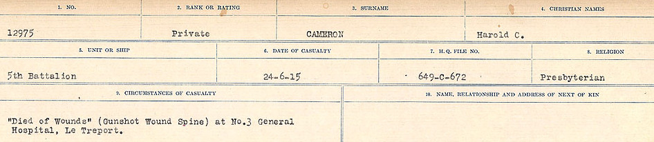 Circumstances of Death Registers– Source: Library and Archives Canada.  CIRCUMSTANCES OF DEATH REGISTERS, FIRST WORLD WAR Surnames:  Cabana to Campling. Microform Sequence 17; Volume Number 31829_B016726. Reference RG150, 1992-93/314, 161.  Page 411 of 1024.