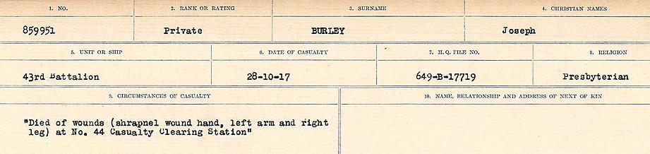 Circumstances of Death Registers