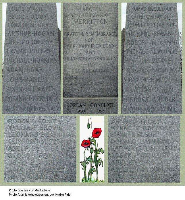 Les noms sur le Monument commémoratif de guerre Merriton Ontario