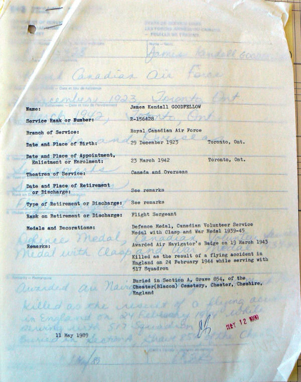 Service Documents