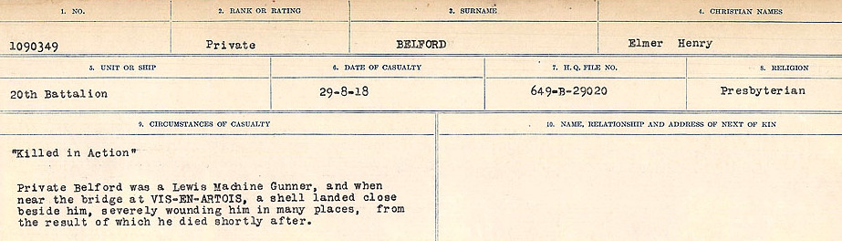 Circumstances of Death Registers– Source: Library and Archives Canada.  CIRCUMSTANCES OF DEATH REGISTERS FIRST WORLD WAR Surnames:  Bea to Belisle. Mircoform Sequence 7; Volume Number 31829_B016717. Reference RG150, 1992-93/314, 151.  Page 697 of 724.