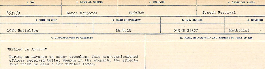 Circumstance of death– Source:  Library and Archives Canada.  CIRCUMSTANCES OF DEATH REGISTERS FIRST WORLD WAR Surnames: Blampie to Booth; Mircoform Sequence 11; Volume Number 131829_B016720; Reference RG150, 1992-93/314, 155 Page 247 of 762