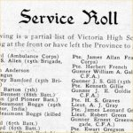 Service Roll (Page 2)– High School Service Roll