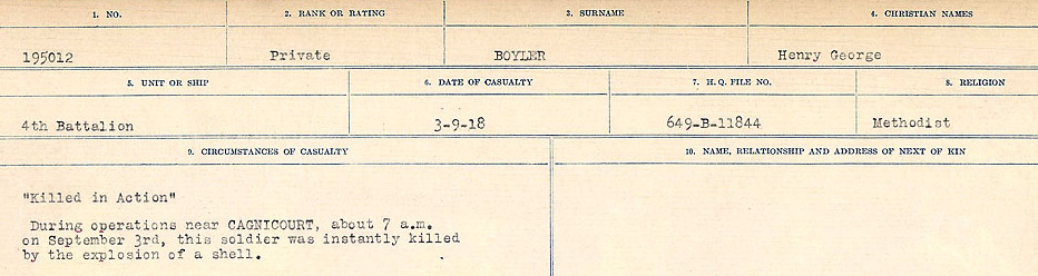 Death Registry– Source: Library and Archives Canada.  CIRCUMSTANCES OF DEATH REGISTERS FIRST WORLD WAR Surnames: Border to Boys. Mircoform Sequence 12; Volume Number 131829_B016721; Reference RG150, 1992-93/314, 156 Page 925 of 934.