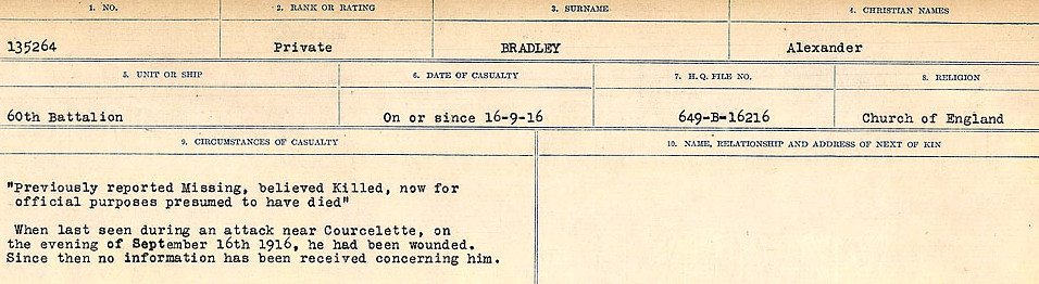 Death Registry– Source: Library and Archives Canada.  CIRCUMSTANCES OF DEATH REGISTERS FIRST WORLD WAR Surnames: Brabant to Britton. Mircoform Sequence 13; Volume Number 131829_B016722; Reference RG150, 1992-93/314, 156 Page 85 of 906.