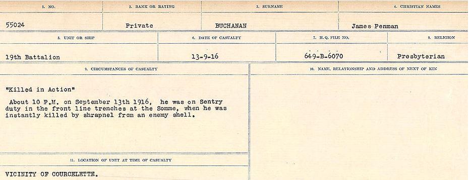 Circumstance of Death Registry