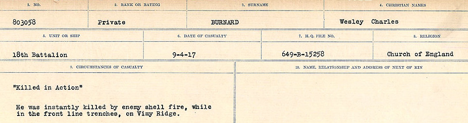 Circumstances of Death Registers– Source: Library and Archives Canada.  CIRCUMSTANCES OF DEATH REGISTERS, FIRST WORLD WAR Surnames:  Burbank to Bytheway. Microform Sequence 16; Volume Number 31829_B016725. Reference RG150, 1992-93/314, 160.  Page 253 of 926.