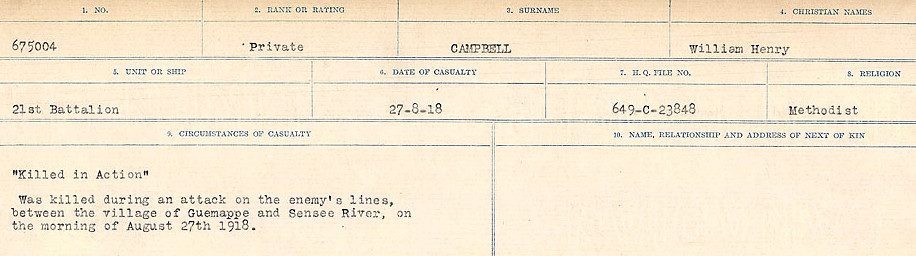 Circumstances of Death Registers– Source: Library and Archives Canada.  CIRCUMSTANCES OF DEATH REGISTERS, FIRST WORLD WAR Surnames:  Cabana to Campling. Microform Sequence 17; Volume Number 31829_B016726. Reference RG150, 1992-93/314, 161.  Page 1005 of 1024