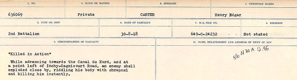 Circumstances of Death Registers– Source: Library and Archives Canada.  CIRCUMSTANCES OF DEATH REGISTERS, FIRST WORLD WAR Surnames:  Canavan to Caswell. Microform Sequence 18; Volume Number 31829_B016727. Reference RG150, 1992-93/314, 162.  Page 715 of 1004.