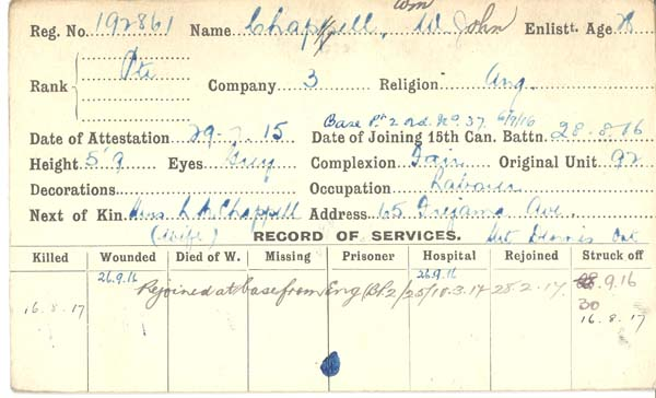 Service Record– Record of Service Card (front side).  Submitted by 15th Bn Memorial Project Team.  DILEAS GU BRATH