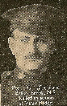 Photo of COLIN CHISHOLM– From the book, Catholics of the Diocese of Antigonish, Nova Scotia and the Great War 1914- 1919.