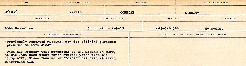 Circumstances of Death Registers– Source: Library and Archives Canada.  CIRCUMSTANCES OF DEATH REGISTERS, FIRST WORLD WAR Surnames:  CORBI TO COZNI.  Microform Sequence 23; Volume Number 31829_B016732. Reference RG150, 1992-93/314, 167.  Page 173 of 900.