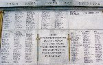 Cenotaph– Cenotaph in Woodstock, Ontario.
