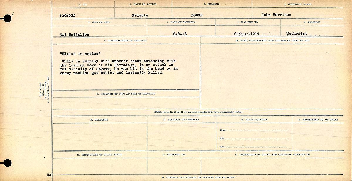 Circumstances of Death– Circumstances of Death- Private John Harrison Douse.