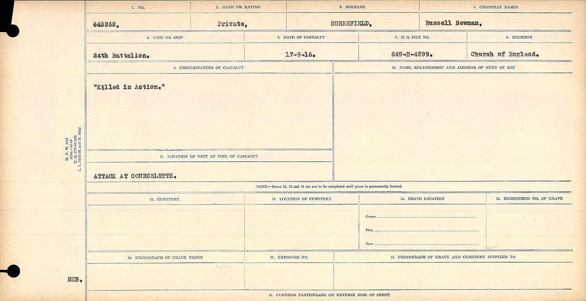 Circumstances of Death– Circumstances of Death- Private Russell Newman Horsefield.