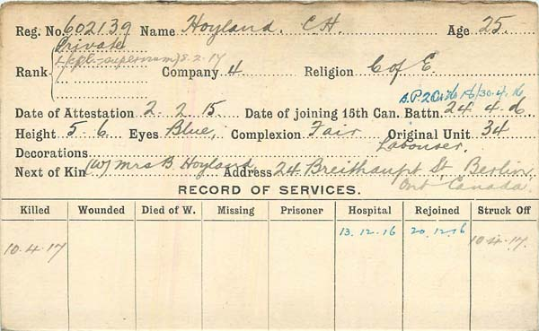 Service Record– Record of Service Card (front side).  Courtesy 48th Highlanders of Canada Regimental Museum. Submitted by 15th bn Memorial Project Team.  DILEAS GU BRATH