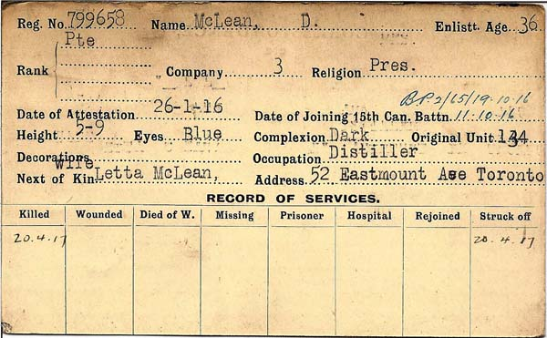 Document– Record of Service Card (front side).  Courtesy 48th Highlanders of Canada Regimental Museum.  Submitted by 15th Bn Memorial Project Team.  DILEAS GU BRATH