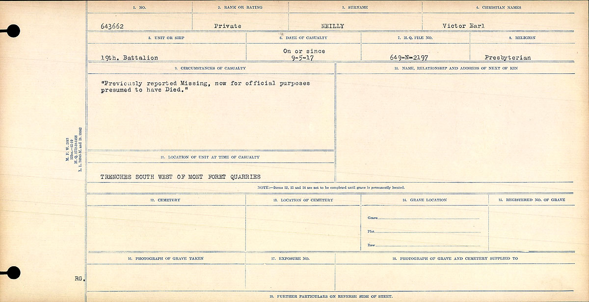 Circumstances of Death Registers– Circumstances of Death- Private Victor Earl Neilly