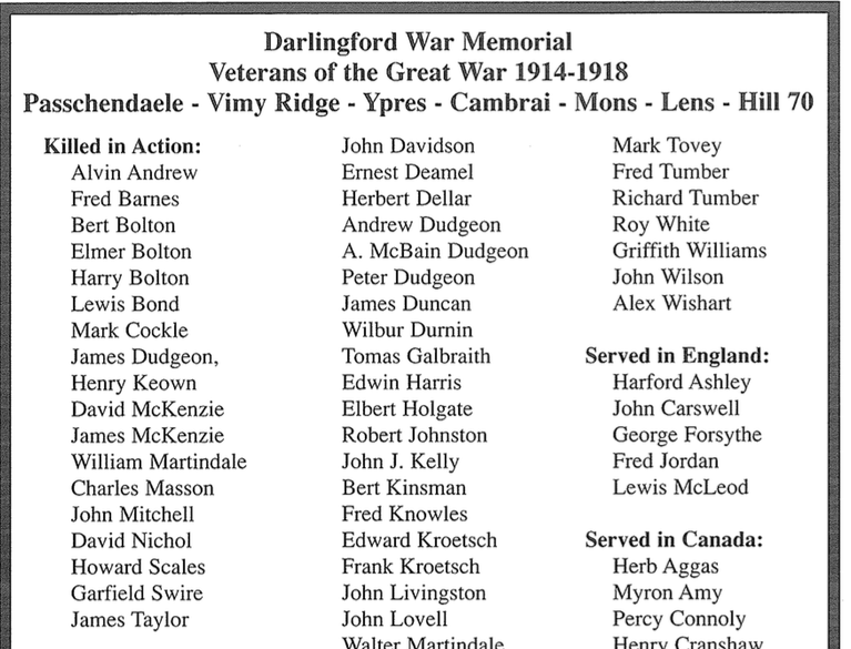 Roll of honour– Submitted for the project, Operation Picture Me