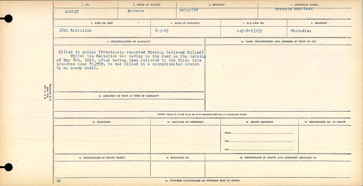 Circumstances of death registers– Private Francis Shirriff