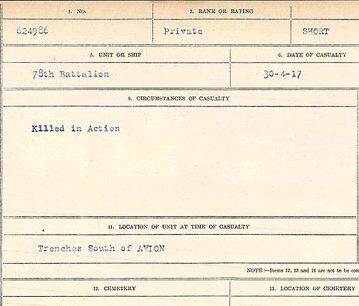 Circumstances of death registers– Private Clement Short