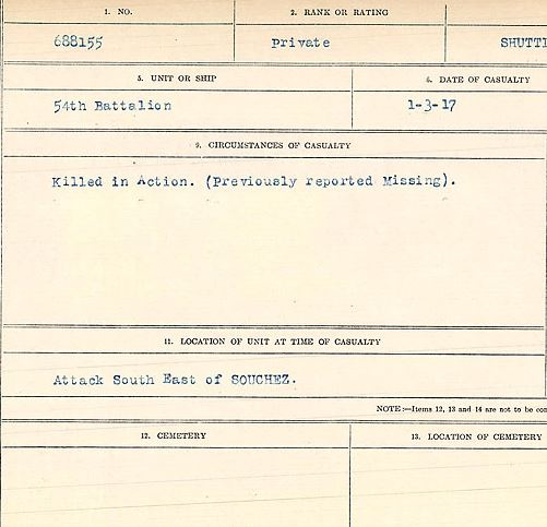 Circumstances of death registers– Private Allan Inkerman Shuttleworth