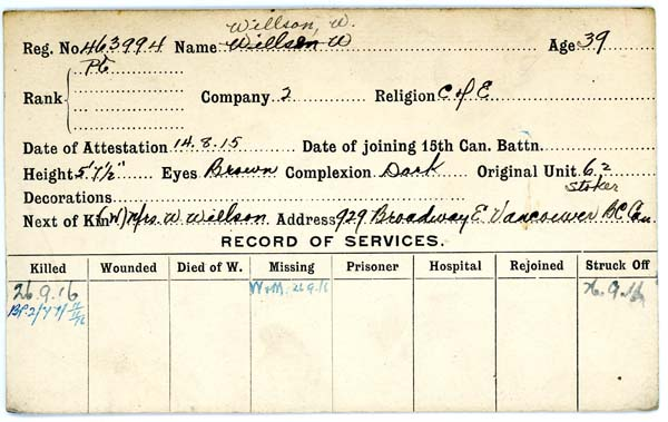 Service Record– Record of Service Card (front side). Submitted by the 15th Bn Memorial  Project Team.  DILEAS GU BRATH