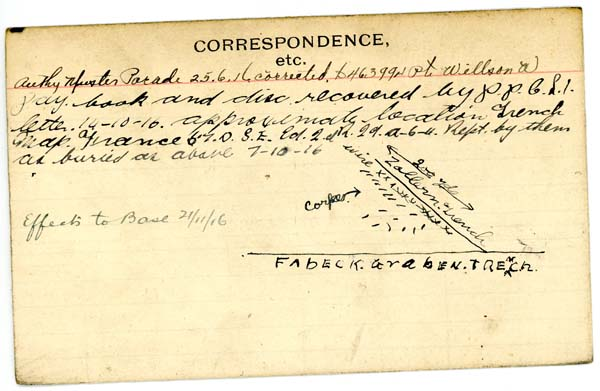 Service Record– Record of Service Card (reverse side). Submitted by the 15th Bn Memorial  Project Team.  DILEAS GU BRATH