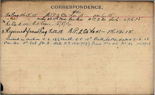Record of Service– Record of Service Card (reverse side).  Courtesy 48th Highlanders of Canada Memorial Project Team.  Submitted by 15th Bn Memorial Project Team.  DILEAS GU BRATH