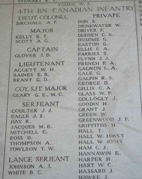 4th Bn casualties on Menin Gate Memorial.
