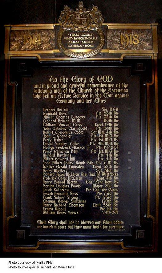 Plaque commémorative de la Première Guerre mondiale