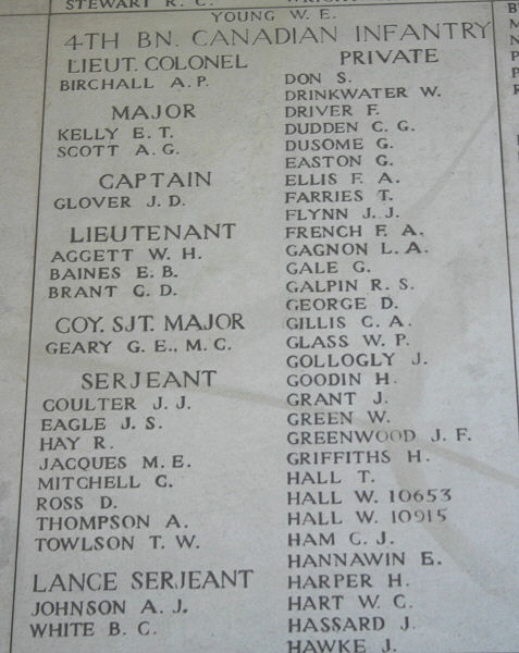 4th Bn casualties on Menin Gate Memorial.