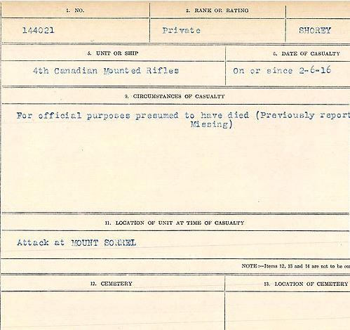 Circumstances of death registers– Private Robert Shorey