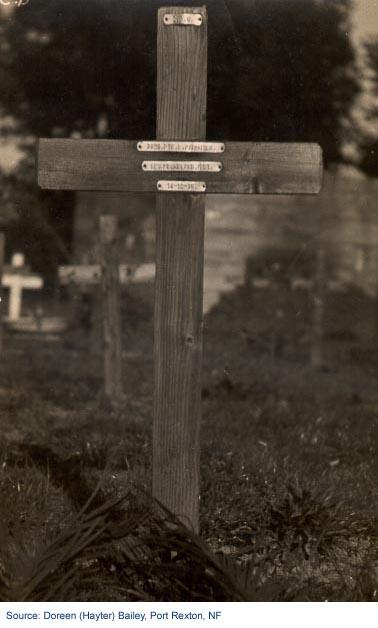 Norman Parmiter's Grave Site