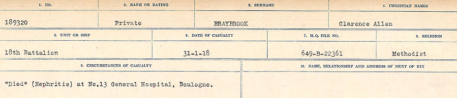 Circumstance of death– Source: Library and Archives Canada.  CIRCUMSTANCES OF DEATH REGISTERS FIRST WORLD WAR Surnames: Brabant to Britton. Mircoform Sequence 13; Volume Number 131829_B016722; Reference RG150, 1992-93/314, 157 Page 351 of 906