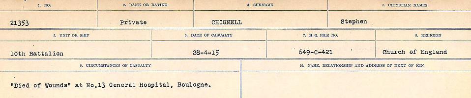 Circumstances of Death Registers– Source: Library and Archives Canada.  CIRCUMSTANCES OF DEATH REGISTERS, FIRST WORLD WAR Surnames:  Catchpole to Chignell. Microform Sequence 19; Volume Number 31829_B016728. Reference RG150, 1992-93/314, 165. Page 957 of 958.