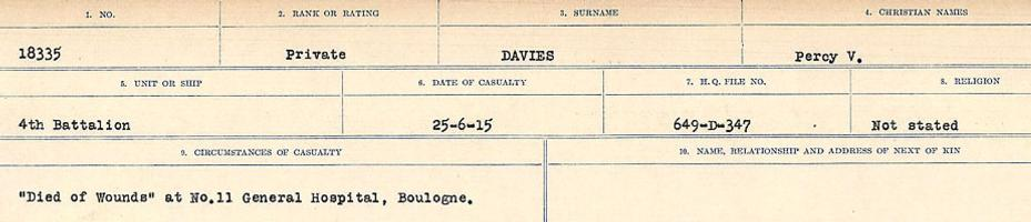 Circumstances of death registers– Source: Library and Archives Canada. CIRCUMSTANCES OF DEATH REGISTERS, FIRST WORLD WAR Surnames: Dack to Dabate. Microform Sequence 26; Volume Number 31829_B016735. Reference RG150, 1992-93/314, 170. Page 839 of 1140.