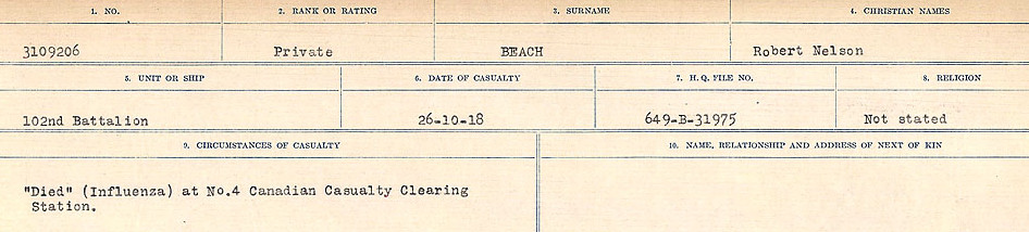 Circumstances of Death– Source: Library and Archives Canada.  CIRCUMSTANCES OF DEATH REGISTERS FIRST WORLD WAR Surnames:  Bea to Belisle  Mircoform Sequence 7; Volume Number 31829_B016717. Reference RG150, 1992-93/314, 151.  Page 25 of 724.