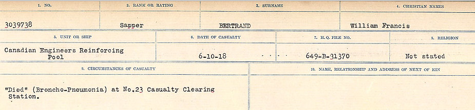 Circumstances of Death Registers– Source: Library and Archives Canada.  CIRCUMSTANCES OF DEATH REGISTERS FIRST WORLD WAR Surnames: Bernard to Binyon. Mircoform Sequence 9; Volume Number 31829_B016719; Reference RG150, 1992-93/314, 153 Page 191 of 652