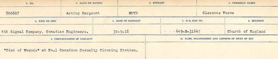 Circumstances of Death Registers– Source: Library and Archives Canada.  CIRCUMSTANCES OF DEATH REGISTERS FIRST WORLD WAR Surnames: Border to Boys. Mircoform Sequence 12; Volume Number 131829_B016721; Reference RG150, 1992-93/314, 156 Page 791 of 934.
