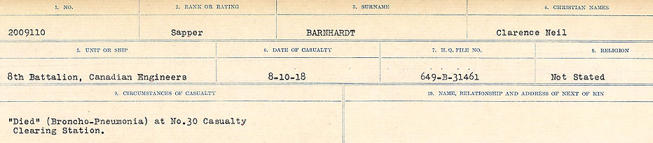 Circumstances of Death– Source: Library and Archives Canada.  CIRCUMSTANCES OF DEATH REGISTERS, FIRST WORLD WAR Surnames:  Bark to Bazinet. Mircoform Sequence 6; Volume Number 31829_B016716. Reference RG150, 1992-93/314, 150.  Page 289 of 1058.