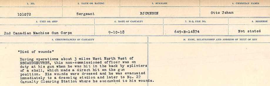 Circumstances of Death Registers– Source: Library and Archives Canada.  CIRCUMSTANCES OF DEATH REGISTERS FIRST WORLD WAR Surnames: Birch to Blakstad. Mircoform Sequence 10; Volume Number 31829_B034746; Reference RG150, 1992-93/314, 154 Page 299 of 734