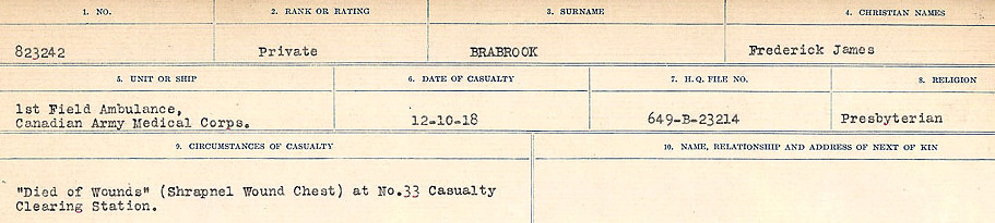 Circumstances of Death Registers– Source: Library and Archives Canada.  CIRCUMSTANCES OF DEATH REGISTERS FIRST WORLD WAR Surnames: Brabant to Britton. Mircoform Sequence 13; Volume Number 131829_B016722; Reference RG150, 1992-93/314, 156 Page 5 of 906.