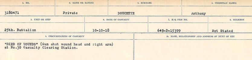 Circumstances of death registers– Source: Library and Archives Canada. CIRCUMSTANCES OF DEATH REGISTERS, FIRST WORLD WAR. Surnames: Don to Drzewiecki. Microform Sequence 29; Volume Number 31829_B016738. Reference RG150, 1992-93/314, 173. Page 363 of 1076.
