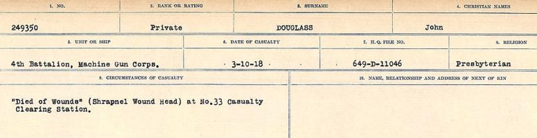 Circumstances of death registers– Source: Library and Archives Canada. CIRCUMSTANCES OF DEATH REGISTERS, FIRST WORLD WAR. Surnames: Don to Drzewiecki. Microform Sequence 29; Volume Number 31829_B016738. Reference RG150, 1992-93/314, 173. Page 549 of 1076.