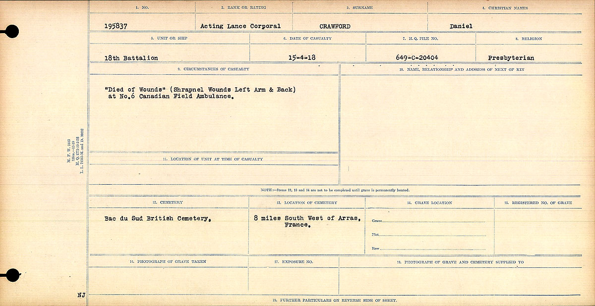 "Circumstances of Death Registers– ""Died of Wounds"" (Shrapnel Wounds Left Arm and Back) at No. 6 Canadian Field Ambulance.
