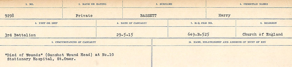 Circumstances of Death– Source: Library and Archives Canada.  CIRCUMSTANCES OF DEATH REGISTERS, FIRST WORLD WAR Surnames:  Bark to Bazinet. Mircoform Sequence 6; Volume Number 31829_B016716. Reference RG150, 1992-93/314, 150.  Page 727 of 1058.