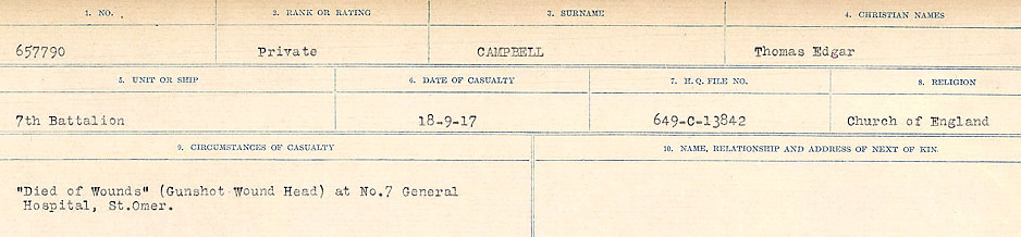 Circumstances of Death Registers– Source: Library and Archives Canada.  CIRCUMSTANCES OF DEATH REGISTERS, FIRST WORLD WAR Surnames:  Cabana to Campling. Microform Sequence 17; Volume Number 31829_B016726. Reference RG150, 1992-93/314, 161.  Page 963 of 1024